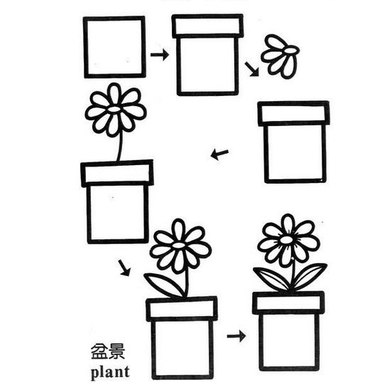 简笔画简单画:正方形简笔画20