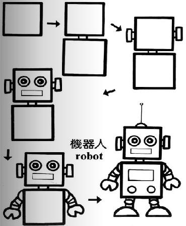 简笔画简单画:正方形简笔画21 机器人