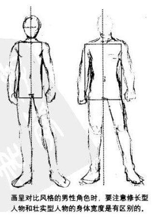 超级漫画画素技法-画漫画的顺序4-超级漫身体墨什么素描图片
