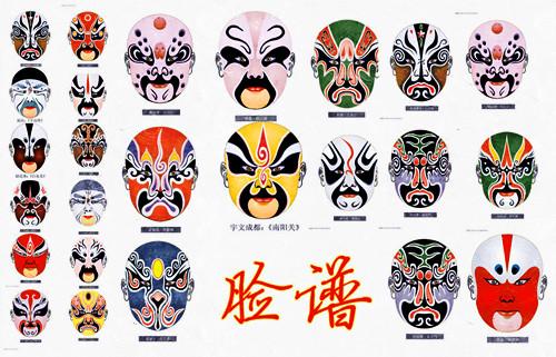 戏曲中的脸谱,主要指净的面部绘画.